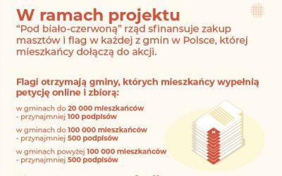 """Trwa głosowanie mieszkańców """"Pod biało-czerwoną"""" – kujawsko pomorskie"""